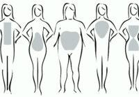 Padomi, kā ģērbties atbilstoši savai auguma formai