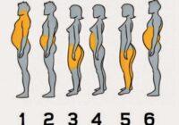 Nosaki, kurā ķermeņa daļā Tev uzkrājas tauki un uzzini kā no tiem atbrīvoties